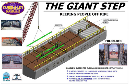 The Giant Step